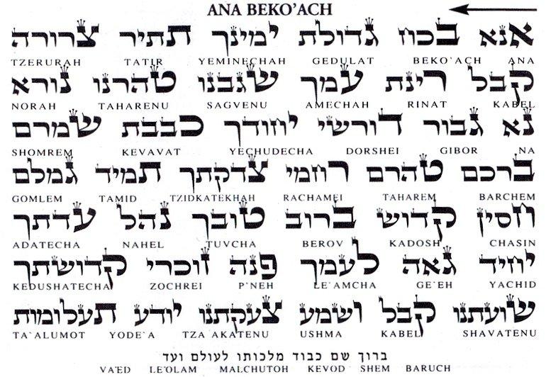 Молитва Ана бе Коах
